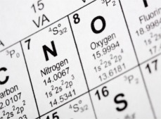 nitrogen in periodic table